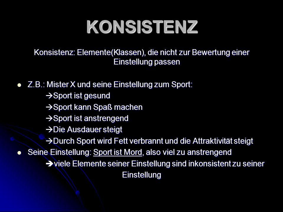 KONSISTENZ Konsistenz: Elemente(Klassen), die nicht zur Bewertung einer Einstellung passen Z.B.: Mister X und seine Einstellung zum Sport: Z.B.: Miste