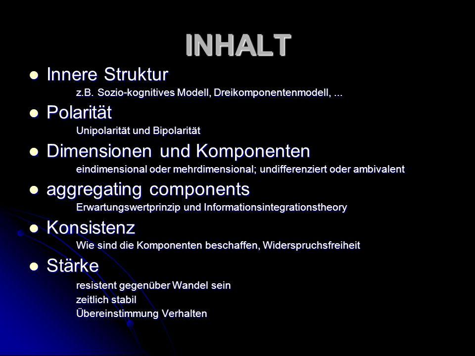 INHALT Innere Struktur Innere Struktur z.B. Sozio-kognitives Modell, Dreikomponentenmodell,... Polarität Polarität Unipolarität und Bipolarität Dimens