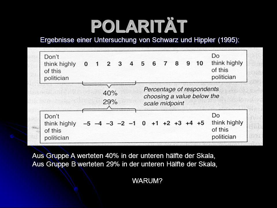 POLARITÄT Ergebnisse einer Untersuchung von Schwarz und Hippler (1995): Aus Gruppe A werteten 40% in der unteren hälfte der Skala, Aus Gruppe B wertet