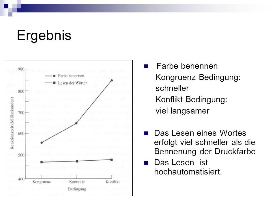 Ergebnis Farbe benennen Kongruenz-Bedingung: schneller Konflikt Bedingung: viel langsamer Das Lesen eines Wortes erfolgt viel schneller als die Bennen