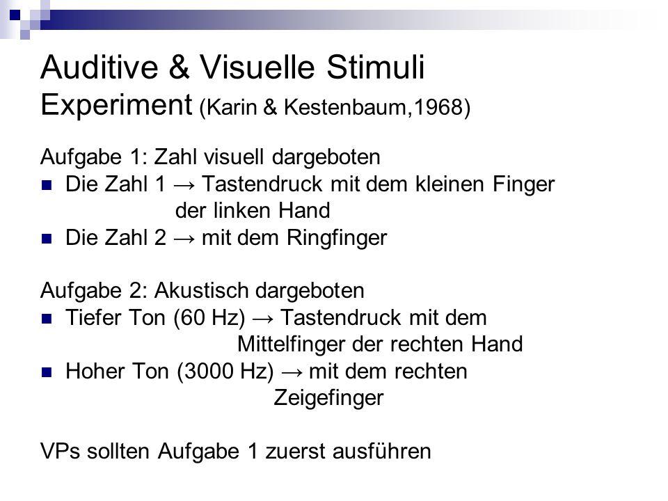 Auditive & Visuelle Stimuli Experiment (Karin & Kestenbaum,1968) Aufgabe 1: Zahl visuell dargeboten Die Zahl 1 Tastendruck mit dem kleinen Finger der