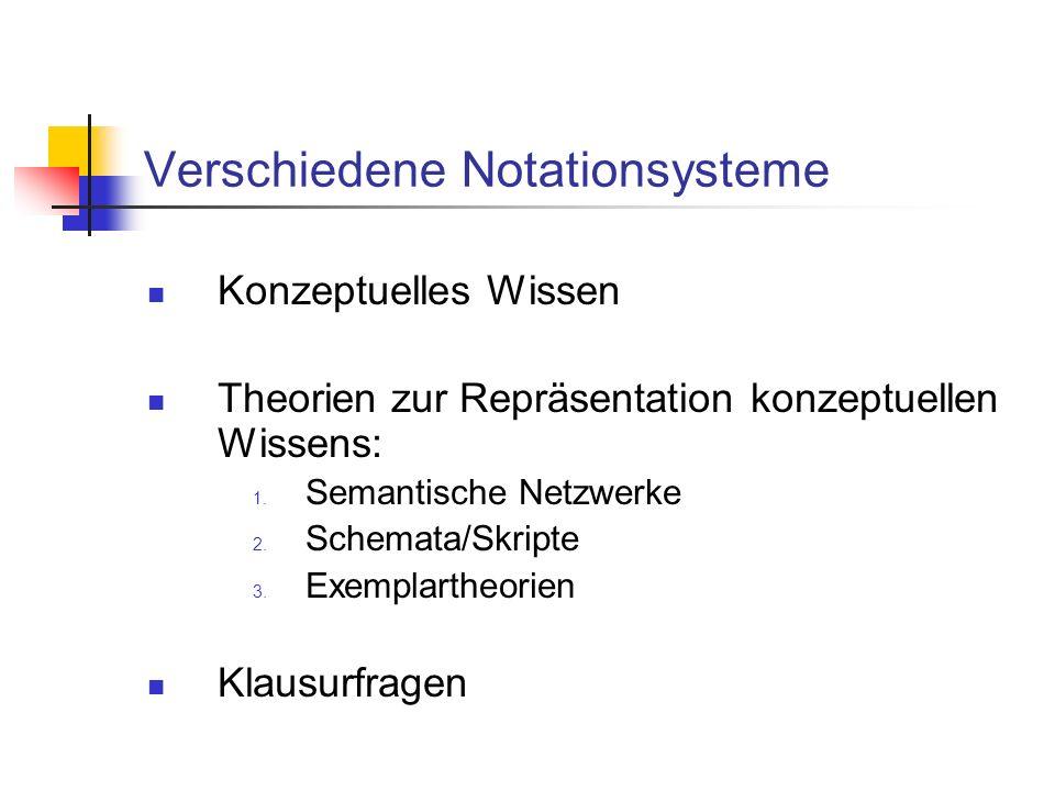 Lernziele bzw.Verständnisfragen Was sind semantische Netzwerke.