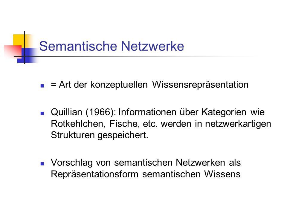 Semantische Netzwerke = Art der konzeptuellen Wissensrepräsentation Quillian (1966): Informationen über Kategorien wie Rotkehlchen, Fische, etc.