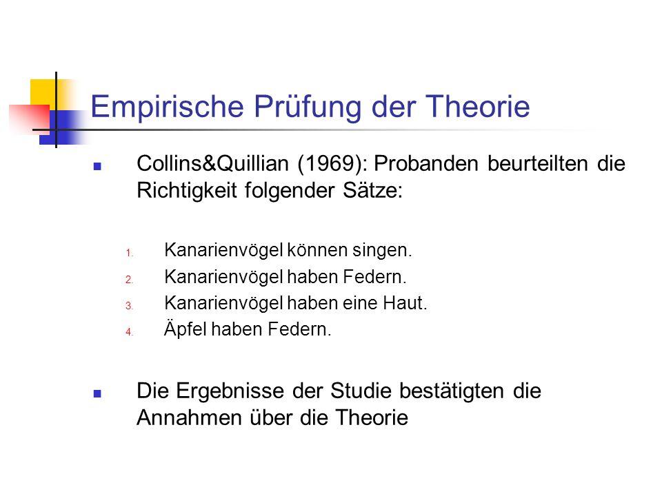 Empirische Prüfung der Theorie Collins&Quillian (1969): Probanden beurteilten die Richtigkeit folgender Sätze: 1.