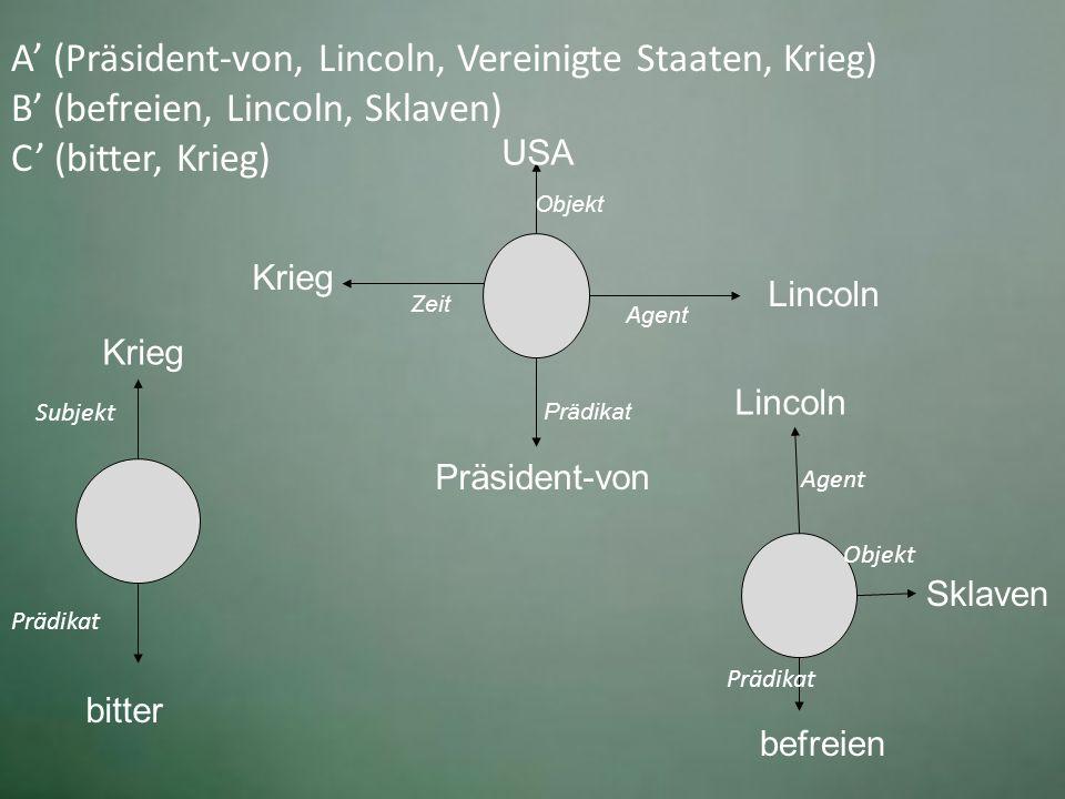 A (Präsident-von, Lincoln, Vereinigte Staaten, Krieg) B (befreien, Lincoln, Sklaven) C (bitter, Krieg) USA Präsident-von Krieg bitter Lincoln befreien