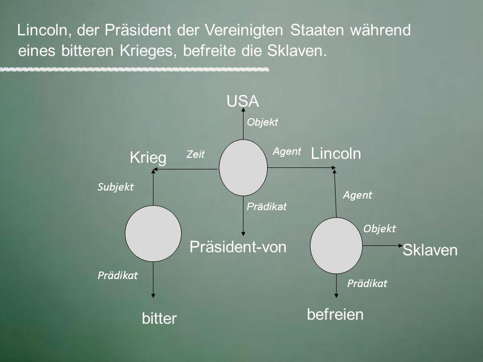Lincoln, der Präsident der Vereinigten Staaten während eines bitteren Krieges, befreite die Sklaven. USA Präsident-von Krieg bitter Lincoln befreien S