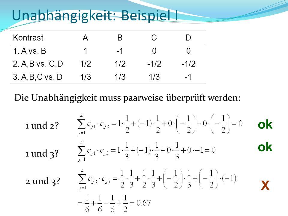 Unabhängigkeit: Beispiel I Die Unabhängigkeit muss paarweise überprüft werden: 1 und 2? 1 und 3? 2 und 3? KontrastABCD 1. A vs. B100 2. A,B vs. C,D1/2