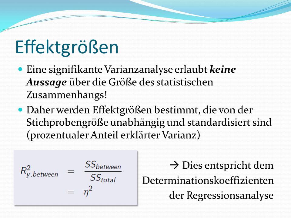 Effektgrößen Eine signifikante Varianzanalyse erlaubt keine Aussage über die Größe des statistischen Zusammenhangs! Daher werden Effektgrößen bestimmt