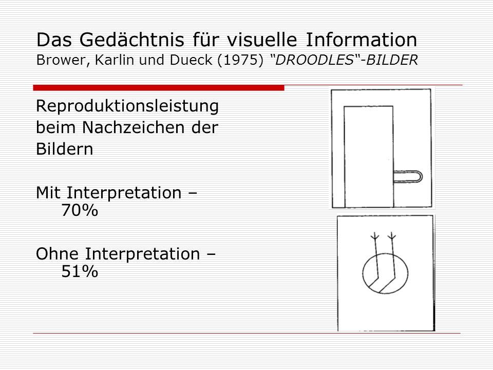 Das Gedächtnis für visuelle Information Brower, Karlin und Dueck (1975) DROODLES-BILDER Reproduktionsleistung beim Nachzeichen der Bildern Mit Interpretation – 70% Ohne Interpretation – 51%