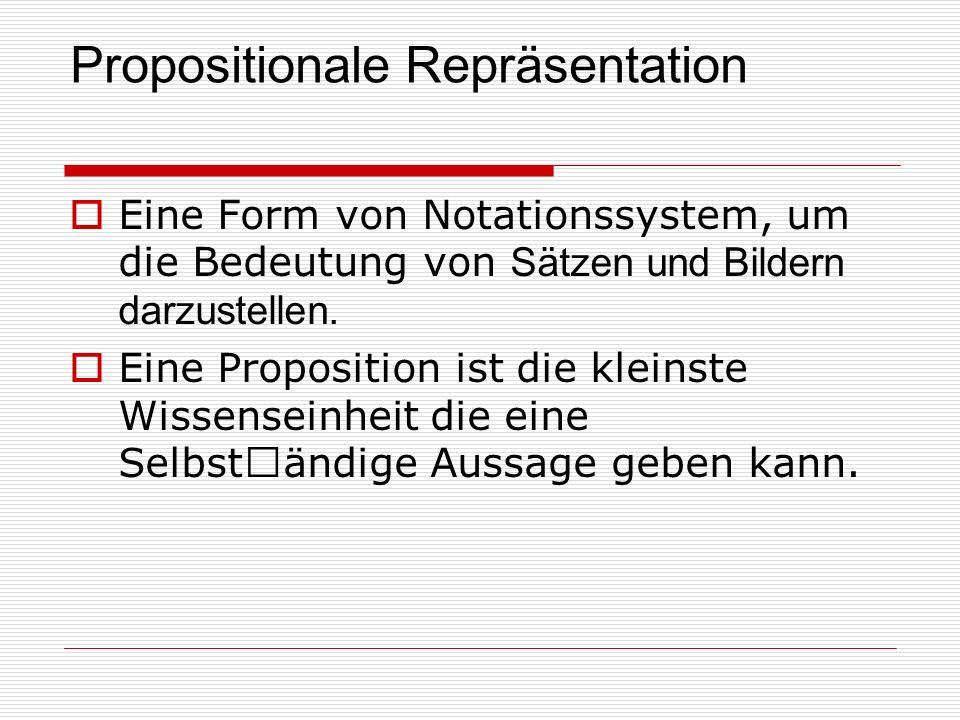 Propositionale Repräsentation Eine Form von Notationssystem, um die Bedeutung von Sätzen und Bildern darzustellen. Eine Proposition ist die kleinste W