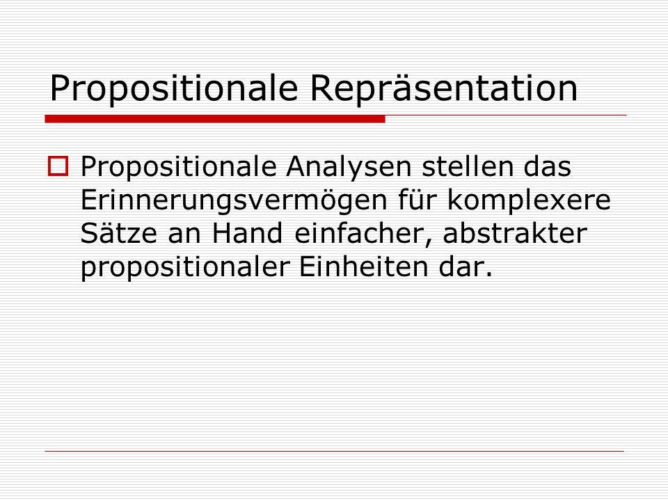 Propositionale Repräsentation Propositionale Analysen stellen das Erinnerungsvermögen für komplexere Sätze an Hand einfacher, abstrakter propositionaler Einheiten dar.