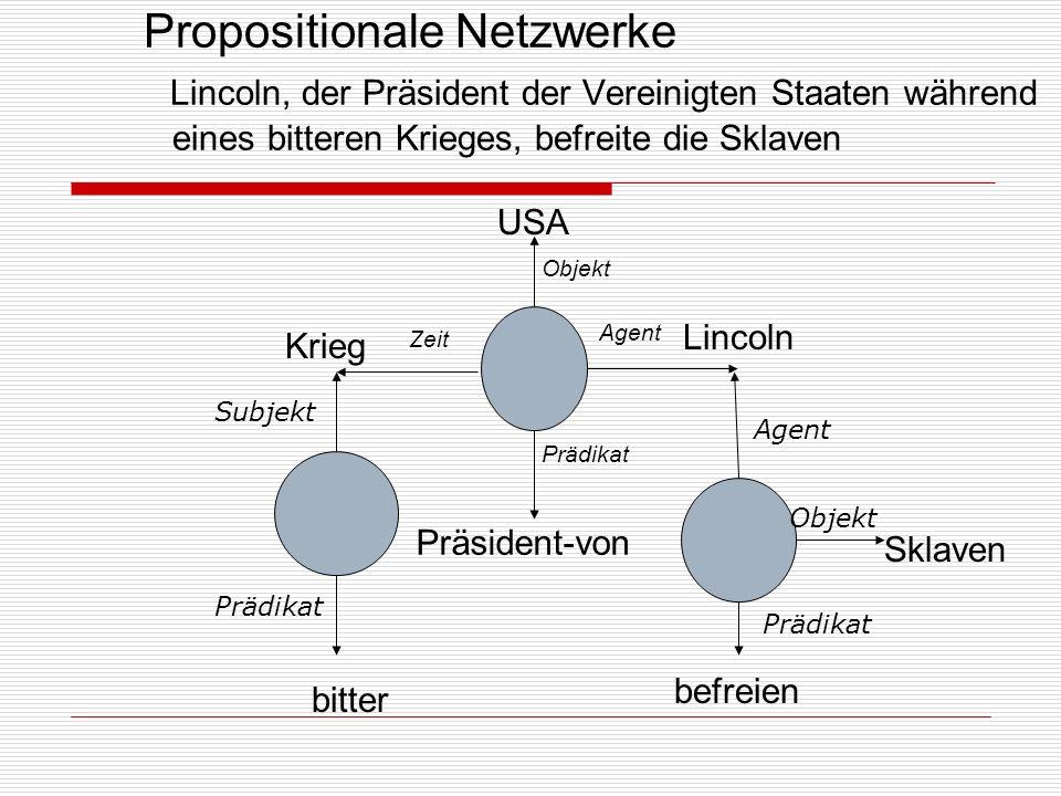 Propositionale Netzwerke Lincoln, der Präsident der Vereinigten Staaten während eines bitteren Krieges, befreite die Sklaven USA Präsident-von Krieg b