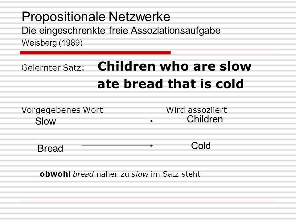 Propositionale Netzwerke Die eingeschrenkte freie Assoziationsaufgabe Weisberg (1989) Gelernter Satz: Children who are slow ate bread that is cold Vor