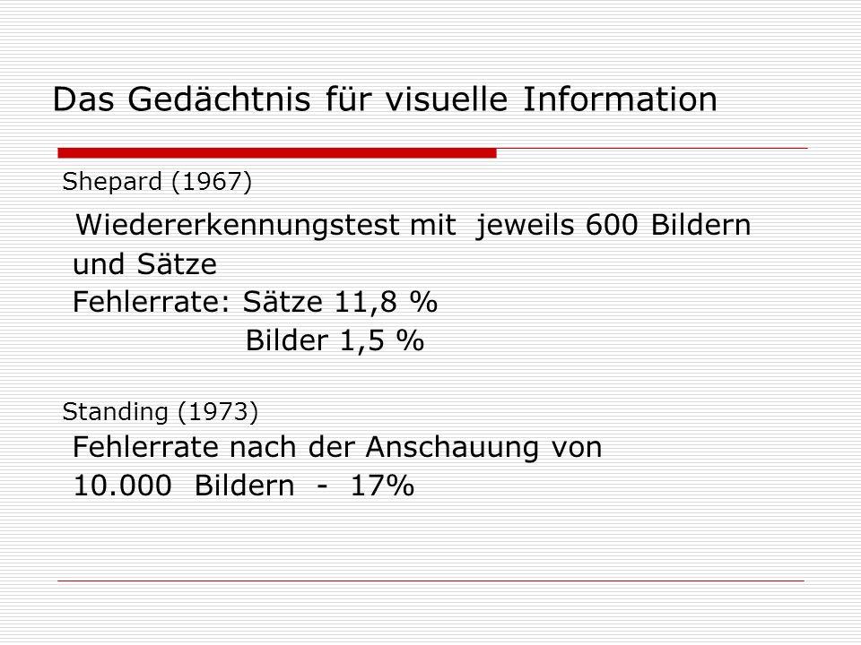 Das Gedächtnis für visuelle Information Shepard (1967) Wiedererkennungstest mit jeweils 600 Bildern und Sätze Fehlerrate: Sätze 11,8 % Bilder 1,5 % Standing (1973) Fehlerrate nach der Anschauung von 10.000 Bildern - 17%