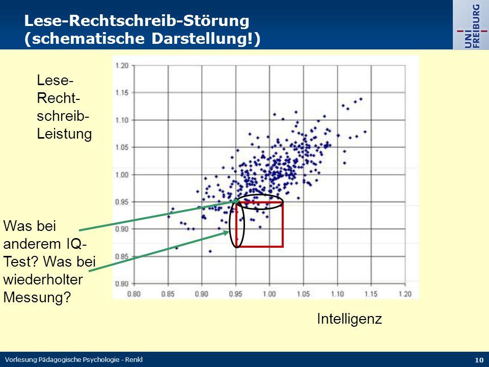 Vorlesung Pädagogische Psychologie - Renkl 10 Lese-Rechtschreib-Störung (schematische Darstellung!) Intelligenz Lese- Recht- schreib- Leistung Was bei