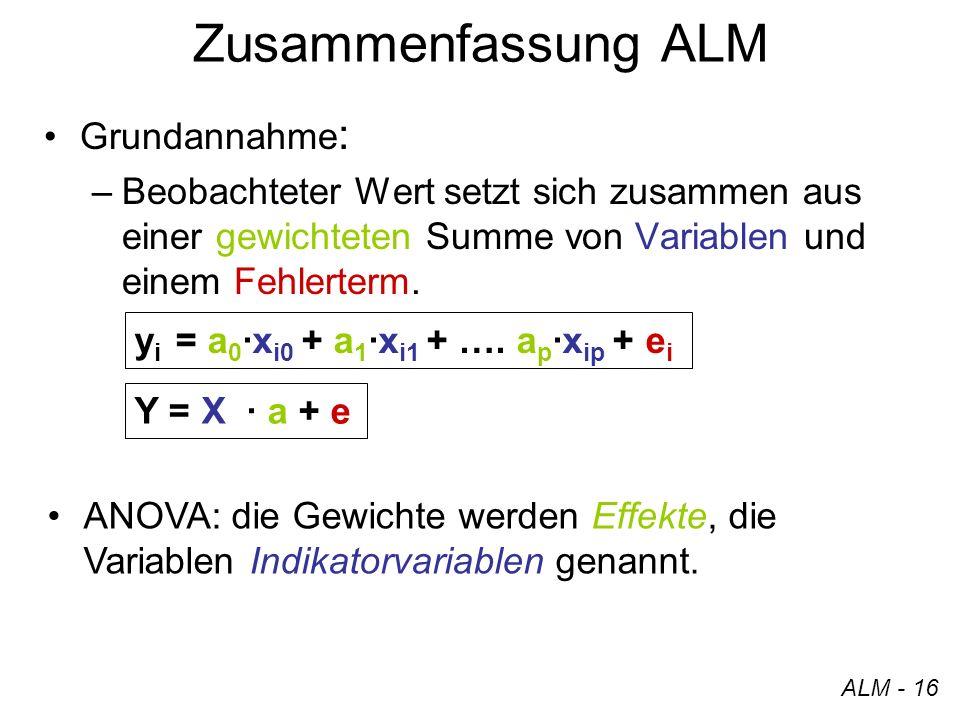 Zusammenfassung ALM Grundannahme : –Beobachteter Wert setzt sich zusammen aus einer gewichteten Summe von Variablen und einem Fehlerterm. y i = a 0 ·x