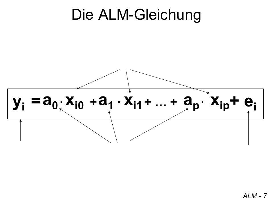Beispiel: Ein lineares Modell 10 Versuchsteilnehmer bearbeiten eine Wortliste UV/Faktor: Instruktion –5 Vpn: Konsonanten zählen (strukturelle Verarbeitung) –5 Vpn: bildlich vorstellen (bildhafte Verarbeitung) ein Faktor mit zwei Stufen Freie Reproduktion AV: Anzahl der reproduzierten Wörter ALM - 8