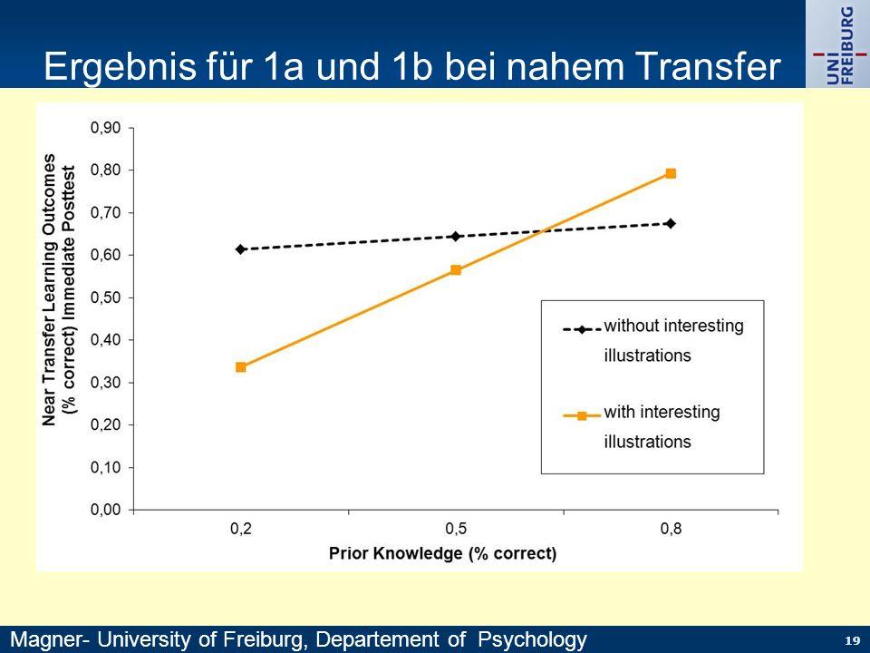 19 Ergebnis für 1a und 1b bei nahem Transfer Magner- University of Freiburg, Departement of Psychology