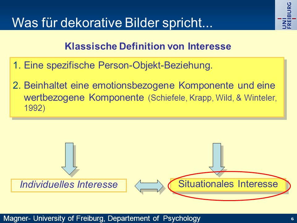 17 Effekte der Interessenskomponenten Magner- University of Freiburg, Departement of Psychology d =.19 n = 52 *p <.05 d =.59* ohne mitohne mit Dekorative Bilder Wertbezogene Komponente Emotionsbezogene Komponente