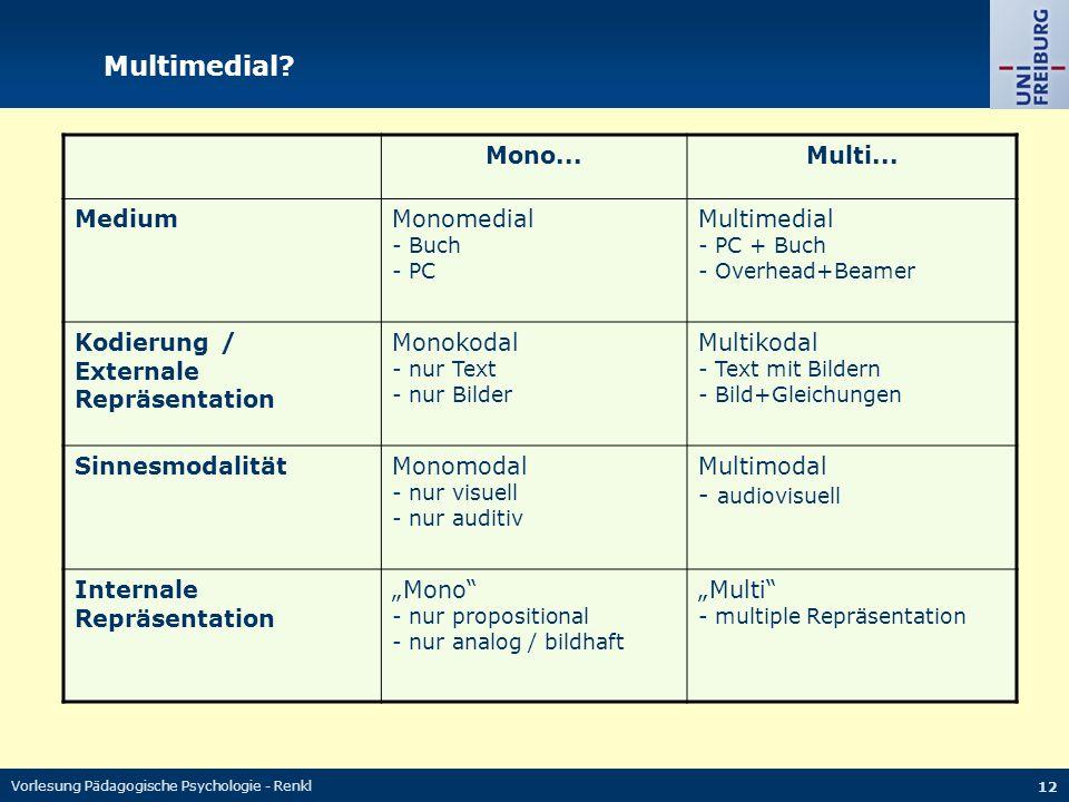 Vorlesung Pädagogische Psychologie - Renkl 12 Multimedial? Mono...Multi... MediumMonomedial - Buch - PC Multimedial - PC + Buch - Overhead+Beamer Kodi