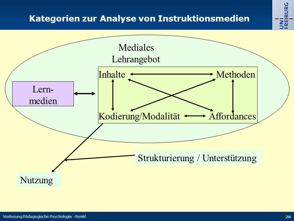 Vorlesung Pädagogische Psychologie - Renkl 26 Kategorien zur Analyse von Instruktionsmedien Mediales Lehrangebot Lern- medien Affordances Inhalte Kodi
