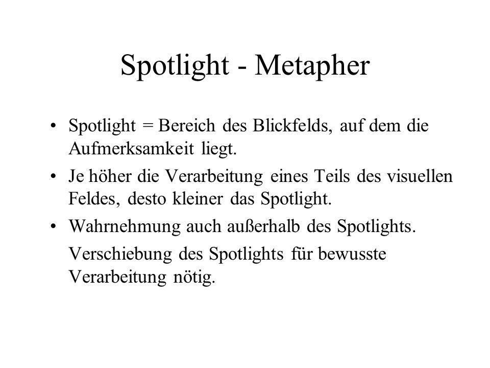 Spotlight - Metapher Spotlight = Bereich des Blickfelds, auf dem die Aufmerksamkeit liegt. Je höher die Verarbeitung eines Teils des visuellen Feldes,