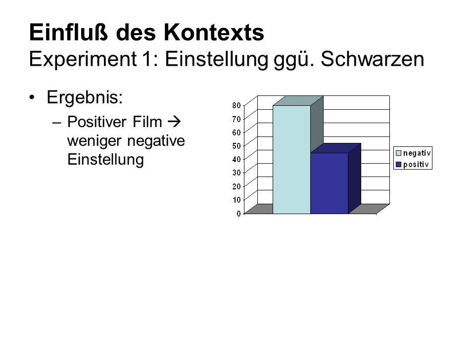 Einfluß des Kontexts Experiment 1: Einstellung ggü. Schwarzen Ergebnis: –Positiver Film weniger negative Einstellung