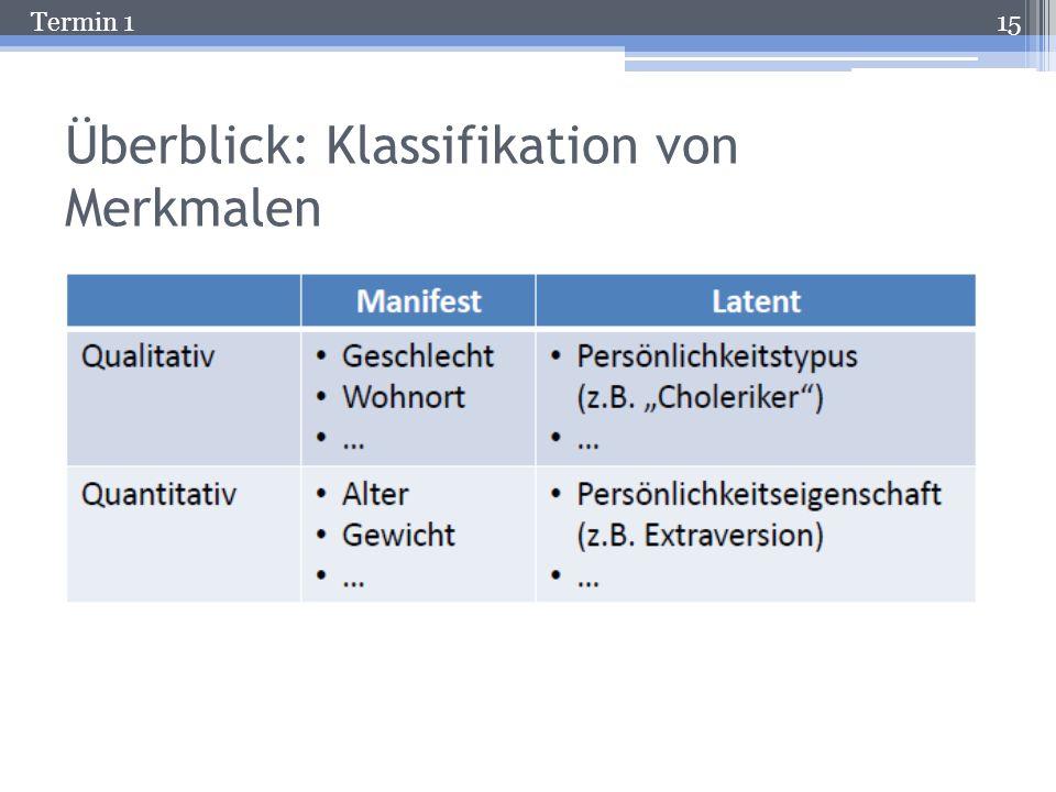Termin 1 Klassifikationskriterium II Manifest vs. Latent Manifeste Merkmale können direkt beobachtet oder gemessen werden. Latente Merkmale (synonym: