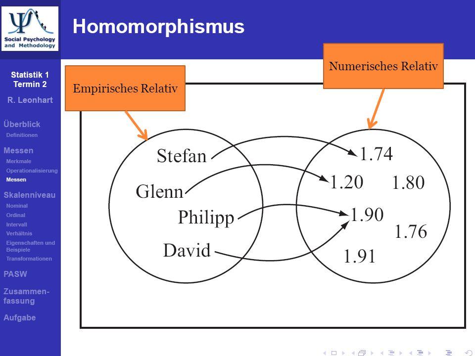 Termin 1 Definition Messung Messen ist eine Zuordnung von Zahlen zu Objekten oder Ereignissen, sofern diese Zuordnung eine homomorphe Abbildung eines
