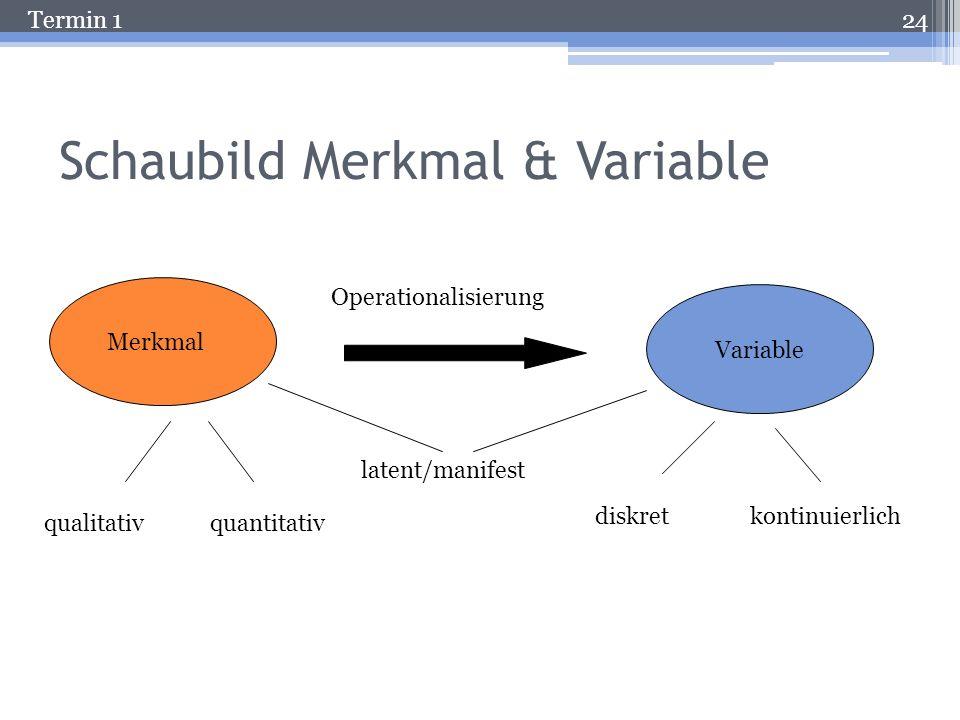 Termin 1 Diskrete vs. kontinuierliche Variablen Diskret oder kontinuierlich? Beruf (Bezeichnung) diskret Reaktionszeit (in ms) kontinuierlich Parteizu
