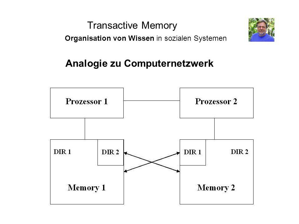 Transactive Memory Organisation von Wissen in sozialen Systemen Analogie zu Computernetzwerk