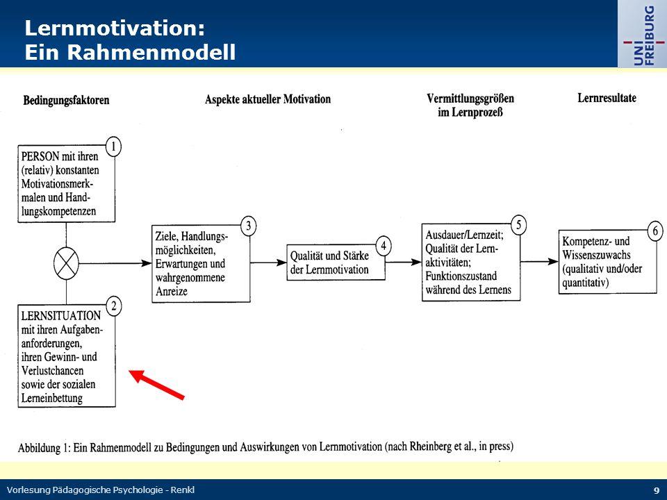 Vorlesung Pädagogische Psychologie - Renkl 20 Ansatzpunkte der Motivationsförderung 1Situationsgestaltung 2Bewertungsbezogene Fördermaßnahmen (3Personenbezogene Fördermaßnahmen; siehe Seminar)
