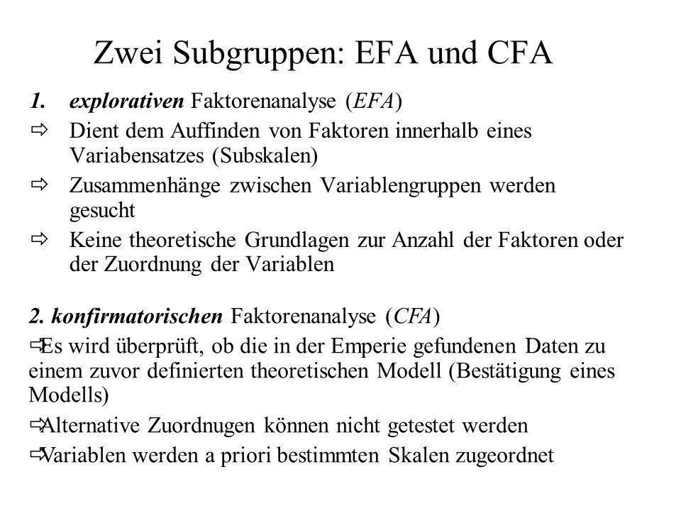 Zwei Subgruppen: EFA und CFA 1.explorativen Faktorenanalyse (EFA) Dient dem Auffinden von Faktoren innerhalb eines Variabensatzes (Subskalen) Zusammenhänge zwischen Variablengruppen werden gesucht Keine theoretische Grundlagen zur Anzahl der Faktoren oder der Zuordnung der Variablen 2.