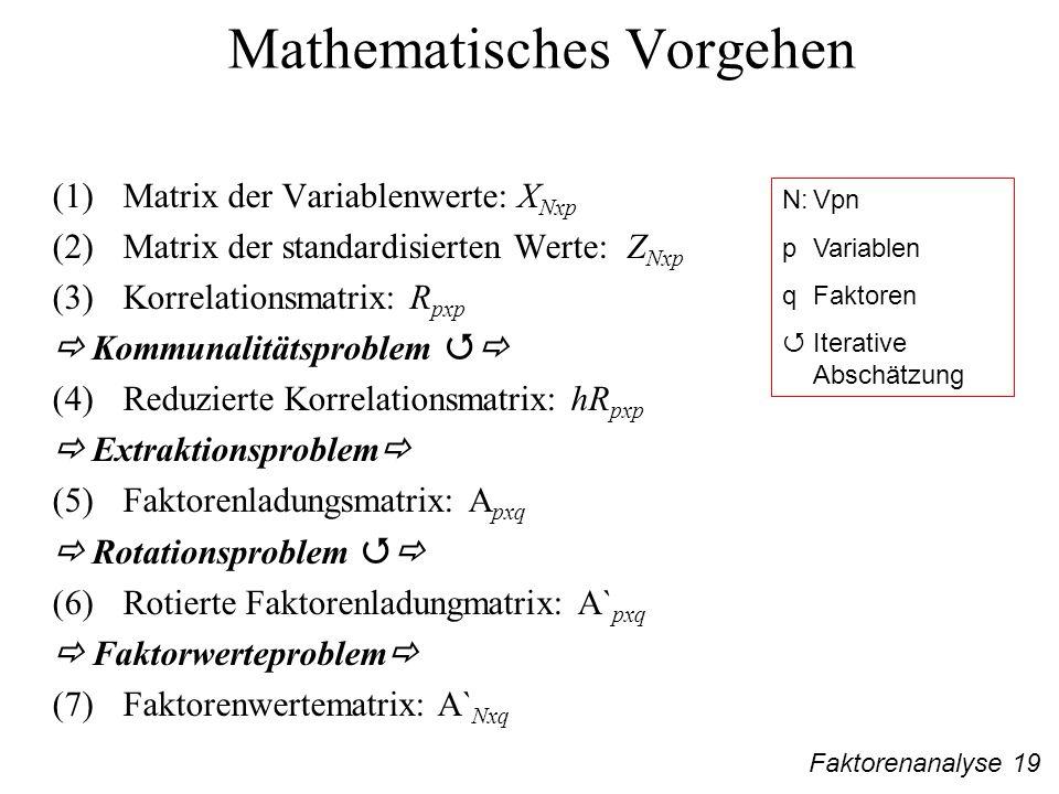 Faktorenanalyse 19 Mathematisches Vorgehen (1)Matrix der Variablenwerte: X Nxp (2)Matrix der standardisierten Werte: Z Nxp (3)Korrelationsmatrix: R pxp Kommunalitätsproblem (4)Reduzierte Korrelationsmatrix: hR pxp Extraktionsproblem (5)Faktorenladungsmatrix: A pxq Rotationsproblem (6)Rotierte Faktorenladungmatrix: A` pxq Faktorwerteproblem (7)Faktorenwertematrix: A` Nxq N:Vpn pVariablen qFaktoren Iterative Abschätzung