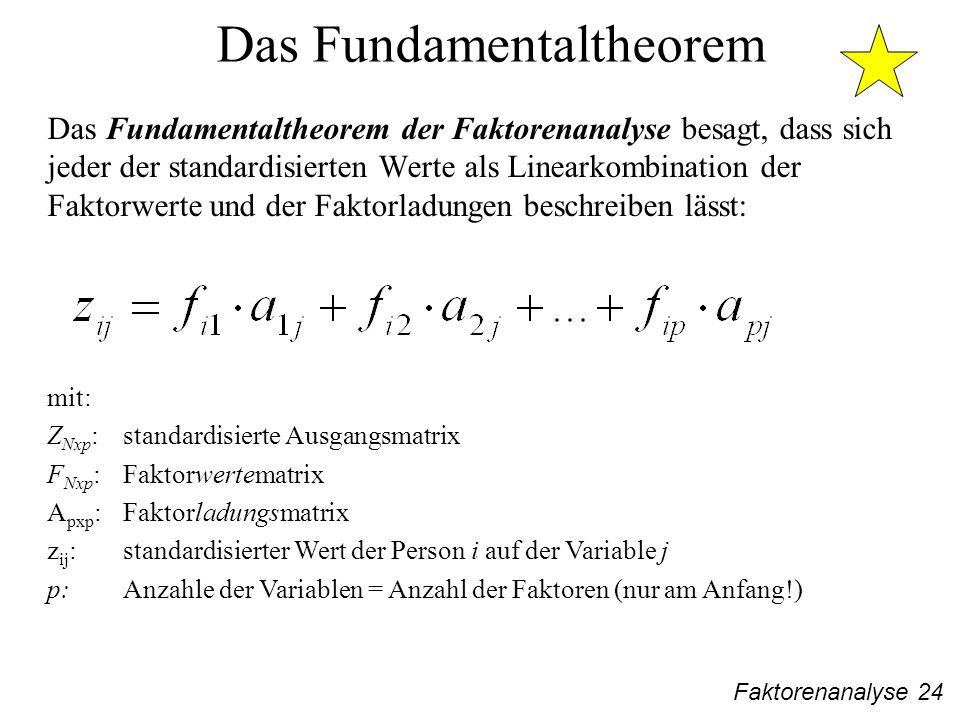 Faktorenanalyse 24 Das Fundamentaltheorem Das Fundamentaltheorem der Faktorenanalyse besagt, dass sich jeder der standardisierten Werte als Linearkombination der Faktorwerte und der Faktorladungen beschreiben lässt: mit: Z Nxp : standardisierte Ausgangsmatrix F Nxp : Faktorwertematrix A pxp : Faktorladungsmatrix z ij :standardisierter Wert der Person i auf der Variable j p:Anzahle der Variablen = Anzahl der Faktoren (nur am Anfang!)