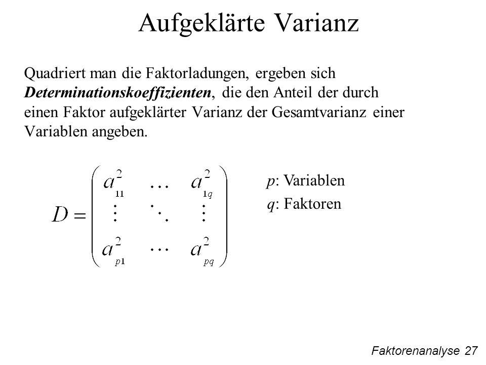 Faktorenanalyse 27 Aufgeklärte Varianz Quadriert man die Faktorladungen, ergeben sich Determinationskoeffizienten, die den Anteil der durch einen Faktor aufgeklärter Varianz der Gesamtvarianz einer Variablen angeben.