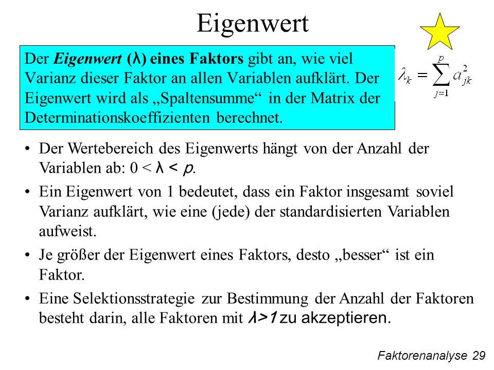 Faktorenanalyse 29 Eigenwert Der Eigenwert ( λ ) eines Faktors gibt an, wie viel Varianz dieser Faktor an allen Variablen aufklärt.