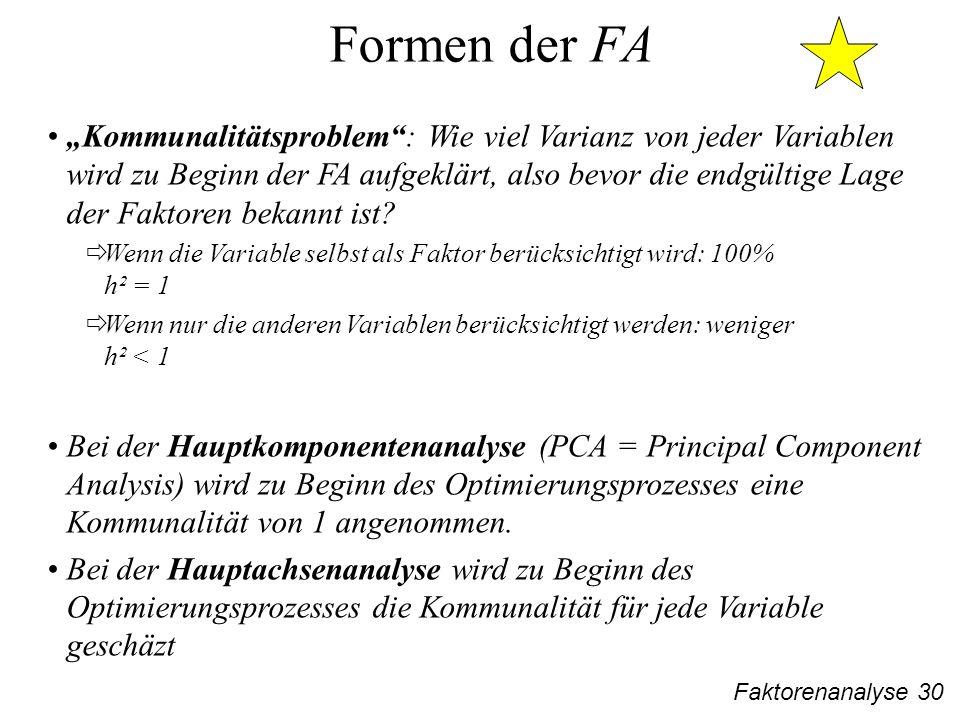 Faktorenanalyse 30 Formen der FA Kommunalitätsproblem: Wie viel Varianz von jeder Variablen wird zu Beginn der FA aufgeklärt, also bevor die endgültige Lage der Faktoren bekannt ist.