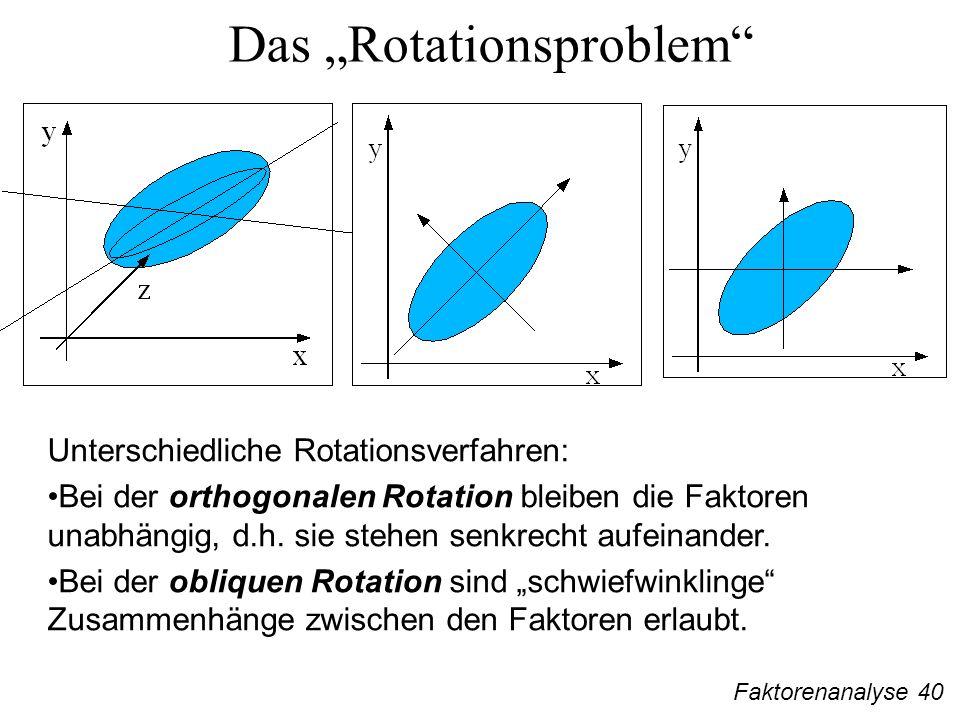 Faktorenanalyse 40 Das Rotationsproblem Unterschiedliche Rotationsverfahren: Bei der orthogonalen Rotation bleiben die Faktoren unabhängig, d.h.
