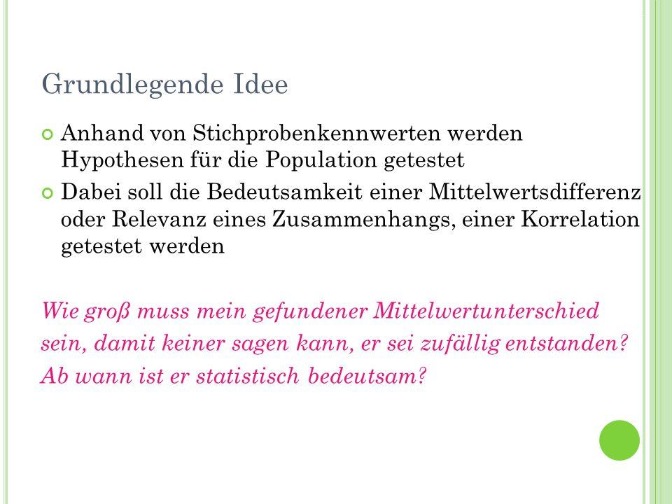 Termin 7Statistik Tutorat WS 2010/11 Grundlegende Idee Anhand von Stichprobenkennwerten werden Hypothesen für die Population getestet Dabei soll die B