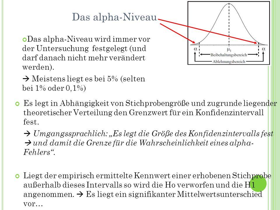 Termin 7Statistik Tutorat WS 2010/11 Das alpha-Niveau Es legt in Abhängigkeit von Stichprobengröße und zugrunde liegender theoretischer Verteilung den