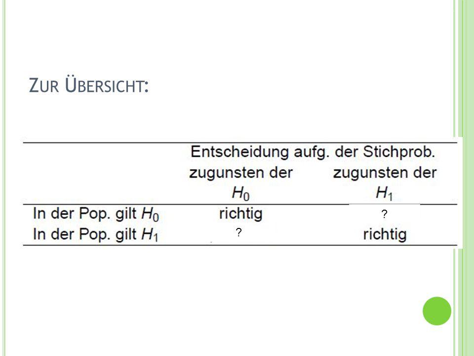 Termin 7Statistik Tutorat WS 2010/11 Z UR Ü BERSICHT : ? ?