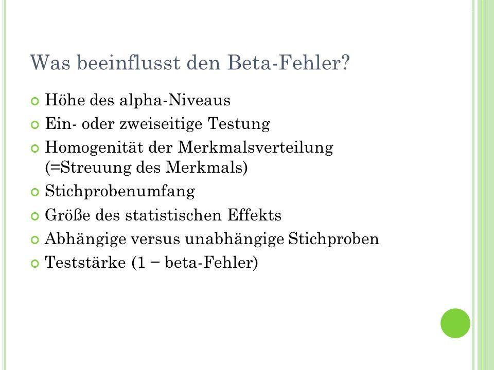 Termin 7Statistik Tutorat WS 2010/11 Was beeinflusst den Beta-Fehler? Höhe des alpha-Niveaus Ein- oder zweiseitige Testung Homogenität der Merkmalsver