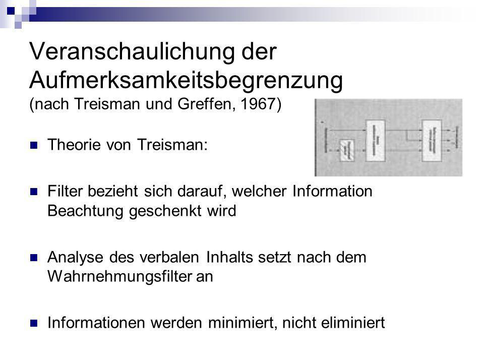 Veranschaulichung der Aufmerksamkeitsbegrenzung (nach Treisman und Greffen, 1967) Theorie von Treisman: Filter bezieht sich darauf, welcher Informatio