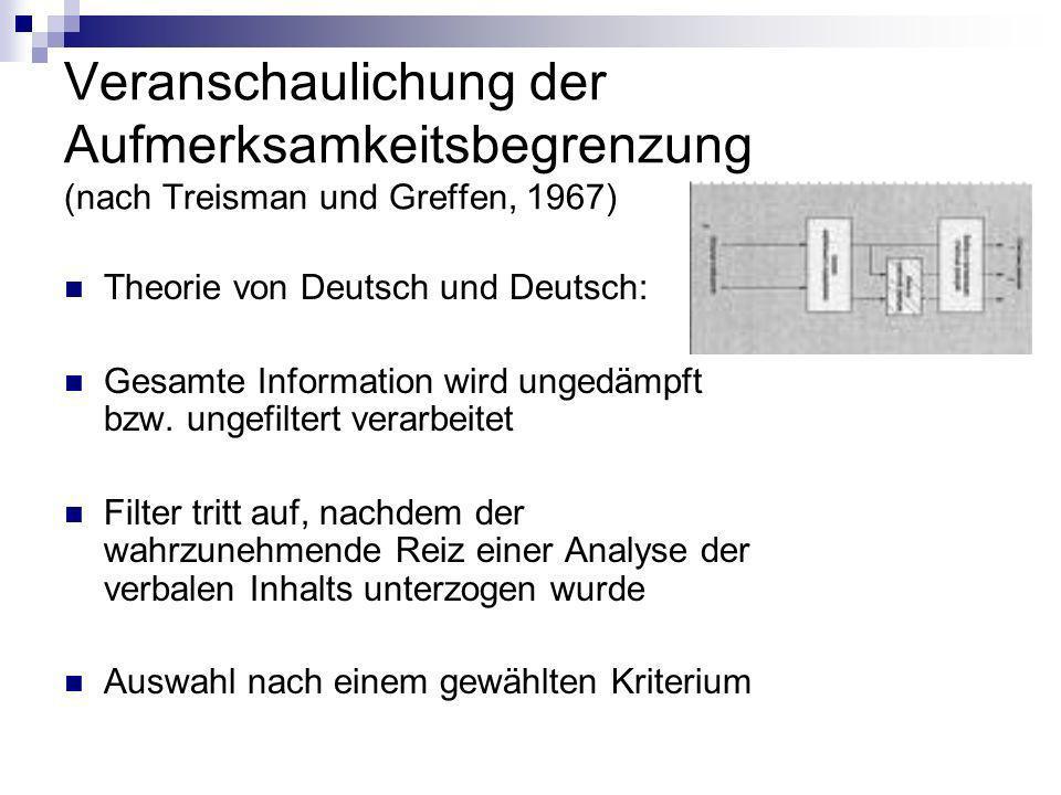 Veranschaulichung der Aufmerksamkeitsbegrenzung (nach Treisman und Greffen, 1967) Theorie von Deutsch und Deutsch: Gesamte Information wird ungedämpft