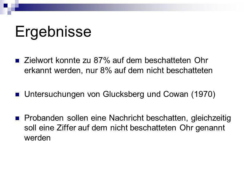 Ergebnisse Zielwort konnte zu 87% auf dem beschatteten Ohr erkannt werden, nur 8% auf dem nicht beschatteten Untersuchungen von Glucksberg und Cowan (