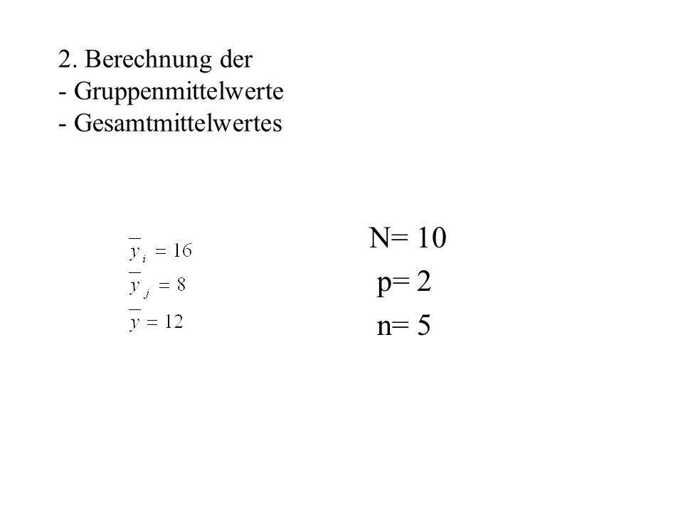 2. Berechnung der - Gruppenmittelwerte - Gesamtmittelwertes N= 10 p= 2 n= 5