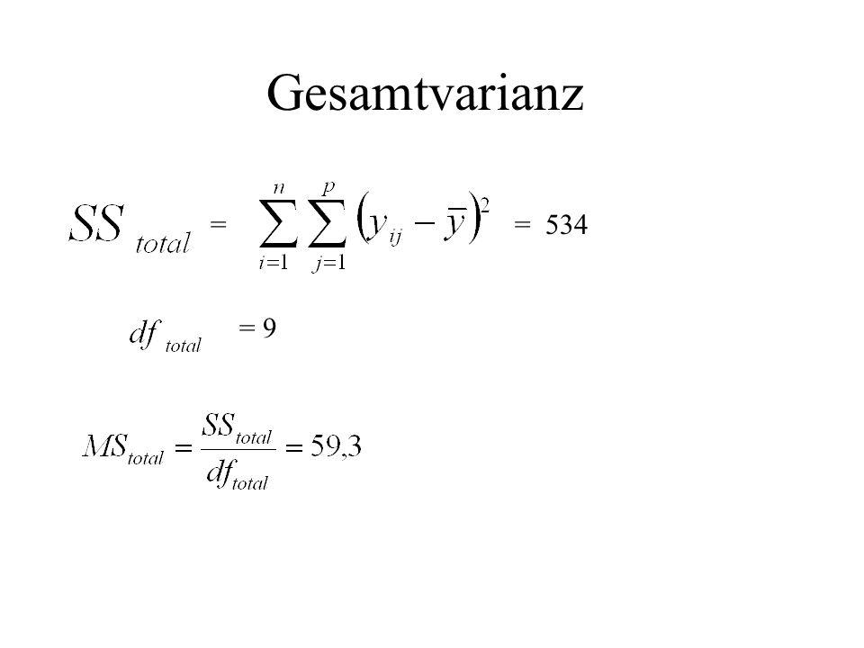 Gesamtvarianz = = 534 = 9