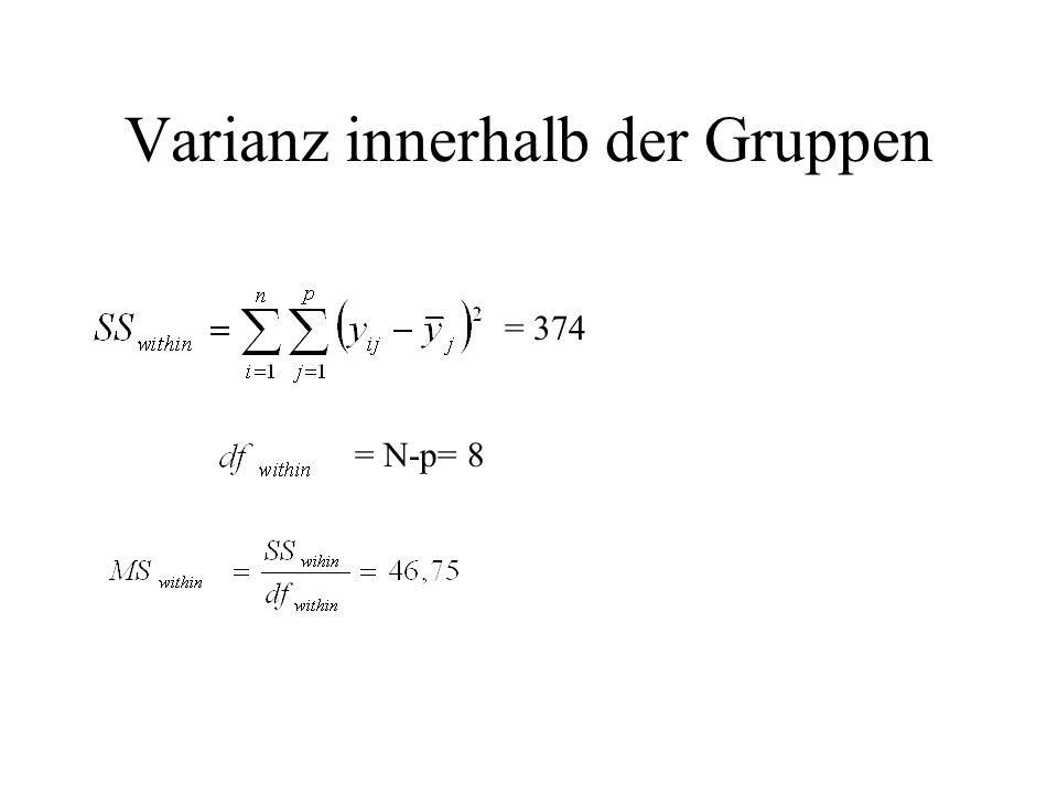 Varianz innerhalb der Gruppen = 374 = N-p= 8