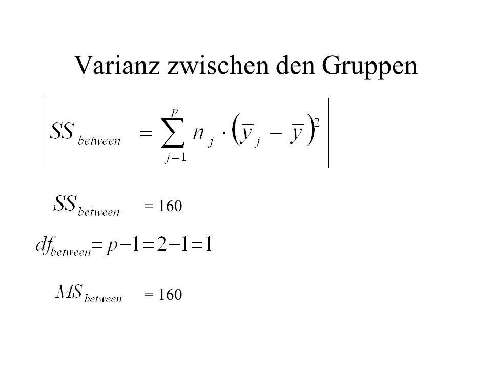 Varianz zwischen den Gruppen = 160